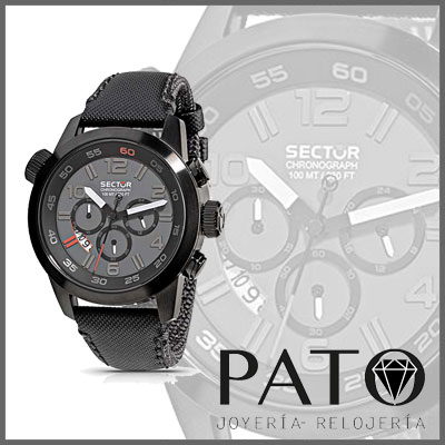Sector Watch R3271702025